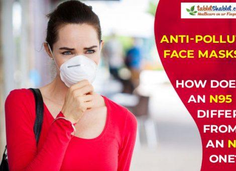 Anti-Pollution Face Masks
