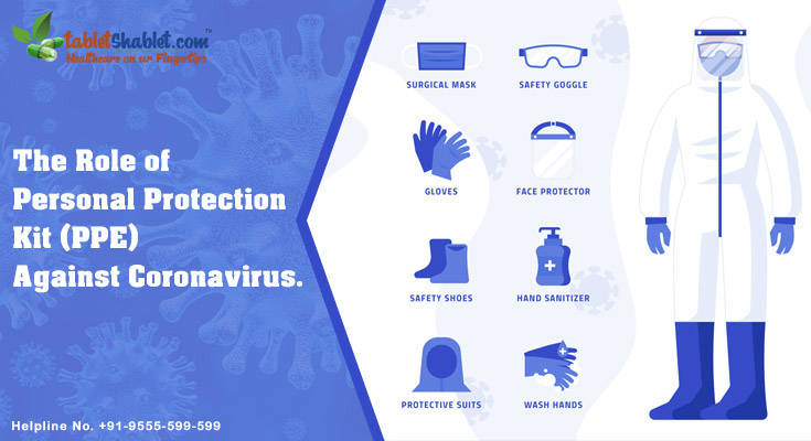 Personal Protection Kit (PPE) Against Coronavirus